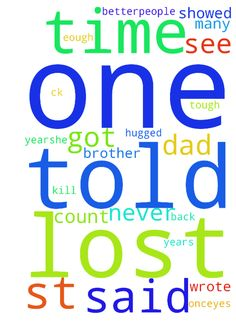 I wrote one but I lost it. I have lost - I wrote one but I lost it. I have lost touch with God I miss my relationship i had once.Yes it could have been better.People always said that some see their how their dads treat them is how God does.So if dad is hrass, amp; judgemental amp; tough then so is God. Well thats how I saw him but I knew better, until I married.My x never showed me much affections, I probely could count one hand how many times he told me he loved amp; pretty I looked over 20…