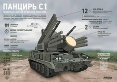 """Зенитный ракетно-пушечный комплекс """"Панцирь-С1"""". Инфографика Military Helicopter, Military Weapons, Military Aircraft, Army Vehicles, Armored Vehicles, Battle Boats, Army Tech, World Of Tanks, Special Forces"""