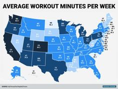 Health advantages of working out