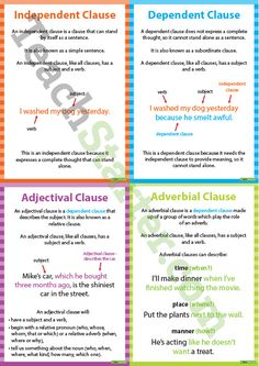 set of five posters examining independent and dependent clauses, including adjectival, adverbial and noun clauses.A set of five posters examining independent and dependent clauses, including adjectival, adverbial and noun clauses. Grammar And Punctuation, Grammar Rules, Teaching Grammar, Grammar Lessons, Teaching Writing, Teaching Resources, Teaching Materials, Grammar Help, Grammar Book