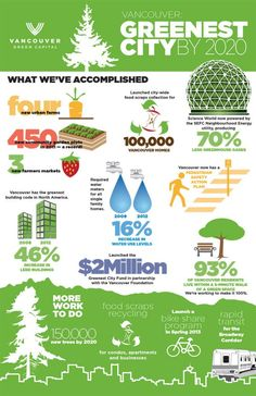 Vancouver-Greenest-City-more than green