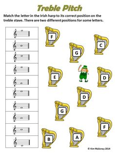 2 music worksheets covering the following music concepts: 1. Names of Notes and Rests (4 worksheets but TWO versions. One set using North American terminology and the other using British Terminology) 2. Treble Pitch 3. Bass Pitch 4. Alto Pitch 5. Music Signs and Symbols      $