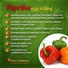 Infografiky Archives - Jak zhubnout pomoci diety na zhubnutí Raw Food Recipes, Healthy Recipes, Beauty Detox, Natural Medicine, Health Motivation, Fruits And Vegetables, Better Life, Natural Health, Meal Planning