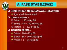 A. FASE STABILISASI   <ul><li>MEMBERIKAN MAKANAN AWAL (STARTER) :  </li></ul><ul><ul><li>Agar kondisi anak stabil  </li></...