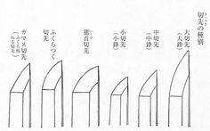 日本刀の各部位の仕上げの違いが一目でわかる資料たちまとめ – Japaaan