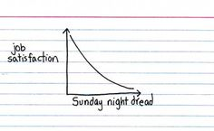 The upcoming week's schedule can really dictate the Sunday evening's sentiments.