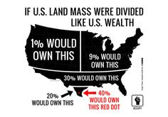 If US land mass were divided like US wealth.
