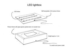 How to make a light box with LED strip lights   Willem-