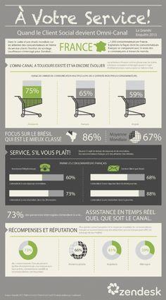 Infographie | 73% des Français s'attendent à une assistance en temps réel quel que soit le canal