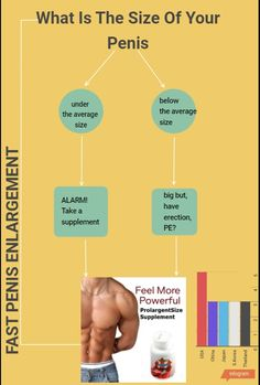 What Size Are You? #enlargement #herbal #tips #male #usa #