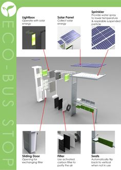 This Eco-Bus Stop can filter the surrounding air with solar energy. Bus Information, Bus Stop Design, Energy Bus, Mobiles, Solar Energy Facts, Design Creation, Bus Shelters, Shelter Design, Interior Design Courses