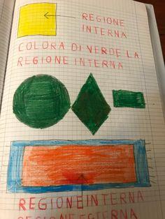 Regioni, confini, linee classe prima e seconda - Maestra Mihaela Math 2, Grid, Education, Mary, Alphabet, Winter Time, Onderwijs, Learning