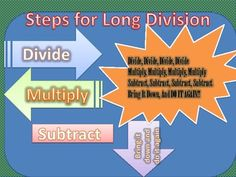 Long Division with The Cupid Shuffle!!! | look at later, could be fun