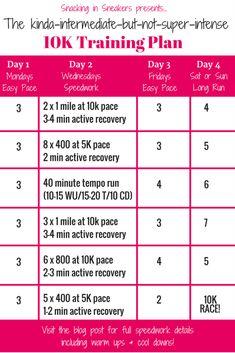 Intermediate 10K Training Plan + Tufts Health Plan 10K for Women!