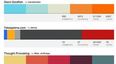Browse Popular Color Palettes to Snazz Up Presentations