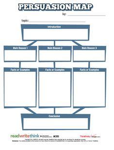 persuasive writing graphic organizer - Google Search
