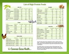 List of high protein foods..make sure to eat protein in every meal. Start your IGNITE PACK while you are at it! Contact me for more info www.xyngular.com/bdreusike or on Facebook at Britney Lee Dreusike.