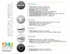 Social Media Design Dimension Cheat Sheet for facebook, twitter, linkedin, youtube and google