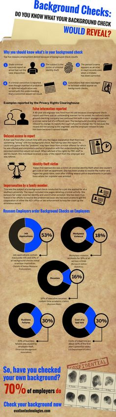Background Checks: Do you know what your background check would reveal? #Infographic #JobSearch