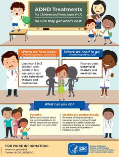 Does your child have ADHD? If your child is older than age 6, the preferred treatment includes a combination of behavior therapy and medication. Talk to your child's doctor to be sure they get what's best!