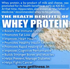 Health Benefits of #Whey Protein.