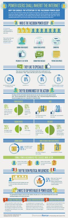 Are You A Facebook Power User? #infographic Want help with digital marketing? To get free Facebook Marketing Strategies videos, go here: https://www.facebook.com/digitalmarketingblueprint/app_100909093340618