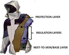 Study up on layering, especially for cold weather hiking. | 23 Simple And Essential Hiking Hacks