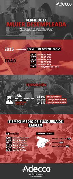 Perfil de la mujer desempleada en España #empleo #desempleo #mujer #DíaInternacionaldeLaMujer