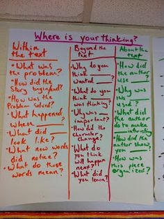 Middle School Teacher to Literacy Coach: Text Connections Anchor Chart