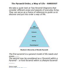 The Pyramid Order a Way of Life  HANDOUT