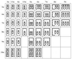 Typical 4 car garage size 4 car garage size typical garage sizes home decorations ideas for ganpati Carport Patio, Carport Plans, Plan Garage, Garage Shed, Wood Garage Doors, Garage Door Design, Double Carport, Double Garage, Carport Covers