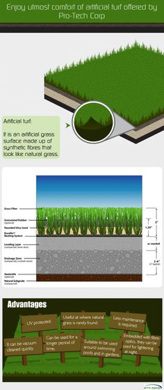 paynes turf - http://www.paynesturf.co.uk/products-turf-suppliers/