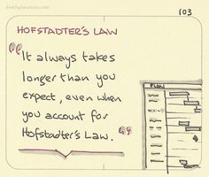 "Hofstadter's Law. "" ""It always takes longer than you expect, even when you account for Hofstadter's Law. Change Management, Time Management, Cognitive Bias, Behavioral Economics, Organization Skills, New Beginning Quotes, Friendship Day Quotes, Philosophy Quotes, Strong Quotes"