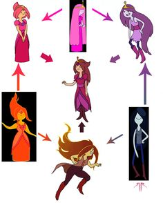 Adventure Time character fusion I especially like flame princess x princess bubblegum and flame princess x marceline