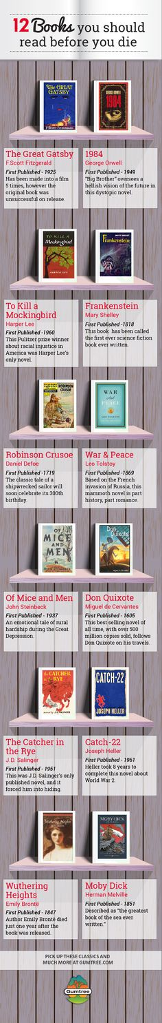 Infographic: 12 great novels to read before you die. #writing #amwriting
