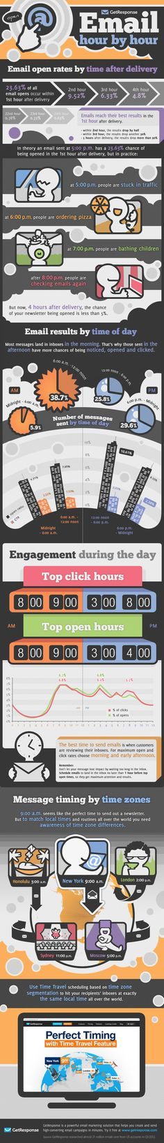 What Is The Best Time Of The Day To Send Emails For Maximum Opens And Clicks? Here's The Answer. #infographic #webmarketing