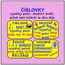 čeština Nail Polish nail polish on warts Lego Friends, Months In A Year, Montessori, Worksheets, Nail Polish, Language, Teaching, Education, Math