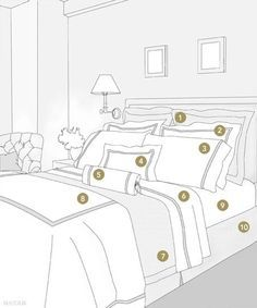 """This has several great tips for a around the house!! Great tutorial on """"How to dress a bed"""" #HomeStaging #HomeDecor"""