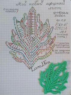 Crochet Paisley, Irish Crochet Patterns, Crochet Doily Diagram, Freeform Crochet, Crochet Patterns Amigurumi, Crochet Motif, Diy Crochet, Crochet Designs, Crochet Crafts