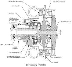 H-1 turbine cut away view