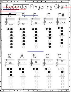 This is a Fingering chart for Baroque soprano recorders. Notes C to D' (F Blow-up into a poster ppi) or pass out as a reference sheet! This is part of my Recorder Anchor Chart Karate Belt Chart sets: CUTE Recorder Recorder Notes, Recorder Karate, Recorder Music, Music Lessons For Kids, Music Lesson Plans, Music For Kids, Recorder Fingering Chart, Flute Fingering Chart, Music Worksheets