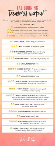 20 min Metabolism-Boosting, Fat-Burning Treadmill Workout from ToneItUp.com