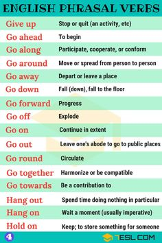 Common Phrasal Verbs in English and Their Meanings - 7 E S L pictures Common Phrasal Verbs List from A-Z Learn English Grammar, English Writing Skills, English Idioms, English Language Learning, English Vocabulary Words, English Phrases, Learn English Words, Teaching English, French Language