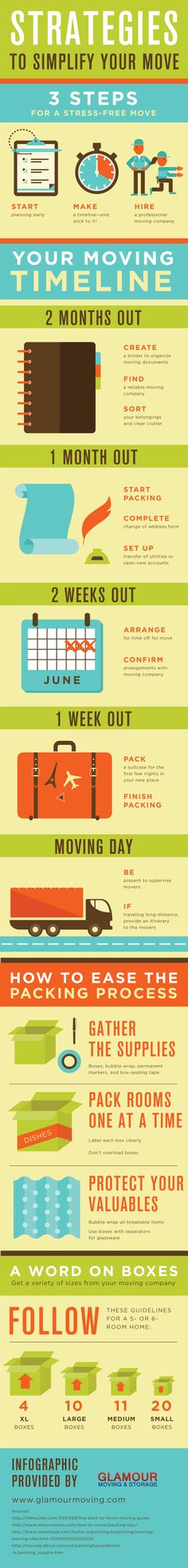 Making a moving timeline and hiring a professional moving company can make the transition from your current home to your new one as easy as possible! Take a look at this Baltimore residential mover infographic to get more advice.