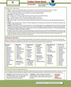 21 Tech Ed Toolkit Ideas Educational Technology Instructional Technology School Technology