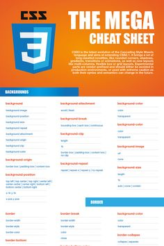 Css Cheat Sheet, Cheat Sheets, Webpage Layout, Style Sheet, Html Css, Grid Layouts, Prefixes, Cheating, Evolution