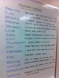 Philosophie erklärt mit Donuts