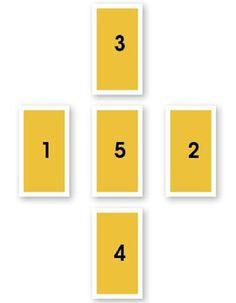 Bonjour à toutes et à tous Voici mon oracle préféré : celui des cinq cartes. Il est très simple à réaliser et rapide à interpréter. Pour cela, il vous faut… Les arcanes majeurs de votre jeu de tarot. Votre concentration au maximum ! Méthode Extrayez 4 arcanes majeurs de votre tarot et disposez les en ...