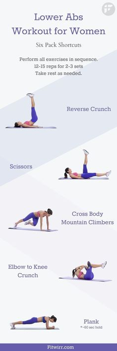 Best lower abs workout for women. -absworkout -abs -exercises