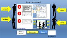 Free eLearning Storyboard Storyboard